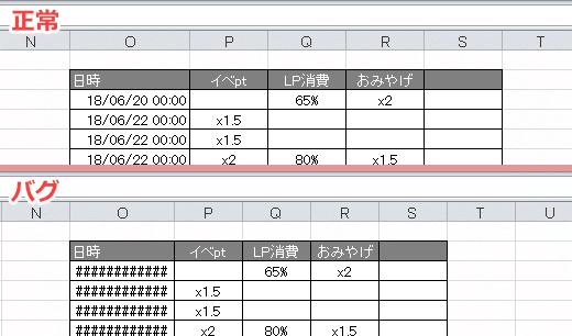 エクセルでセルの幅が勝手に変わるバグ