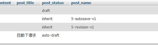 WordPress:データベースを汚す「自動下書き」を無効にする