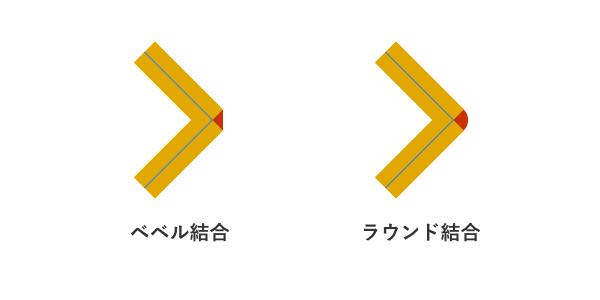 Affinity Photo:境界線のマイターの使い方