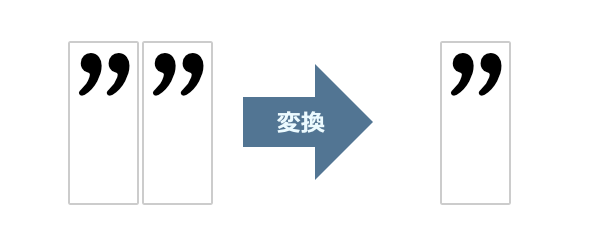 """エクセルで「""""(ダブルクォート)」を文字として入力する"""