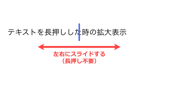 iOS13 の新機能