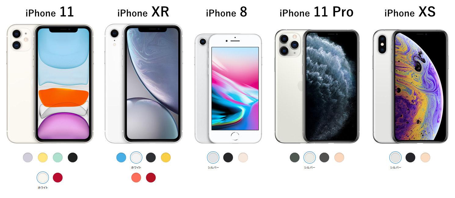 iPhone 11, XR, 8, 11 Pro, XS の外観サイズ比較