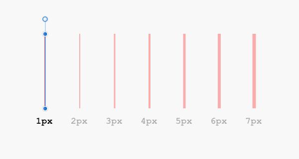 Affinity Photo:カーブで引いた線がボケる時の対処法