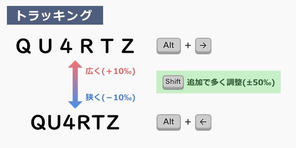 Affinity Photo: テキストの調整に便利なショートカットキーを使いこなす