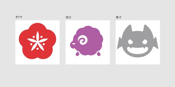Affinity Designer: 1つのファイルの中にキャンバスを複数作る