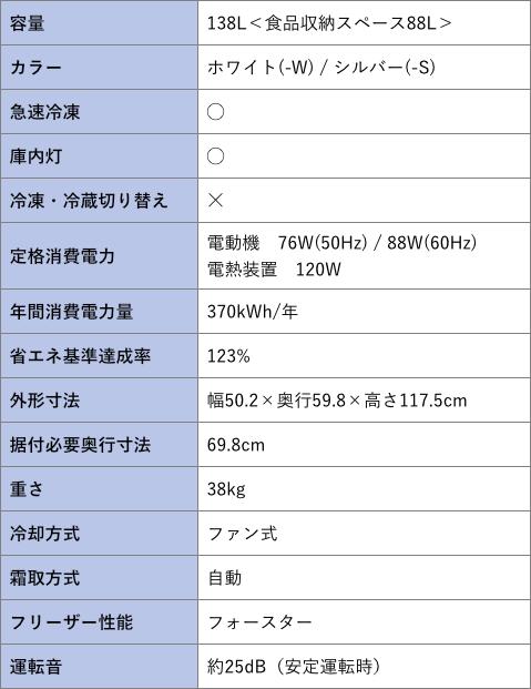 ハイアール JF-NUF138B 仕様 表