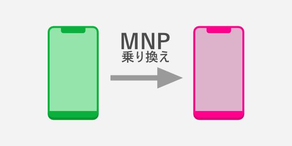「LINEモバイル」から「MNP(ナンバーポータビリティ)」で転出してみる