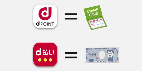 dポイント=ポイントカード、d払い=現金での支払い