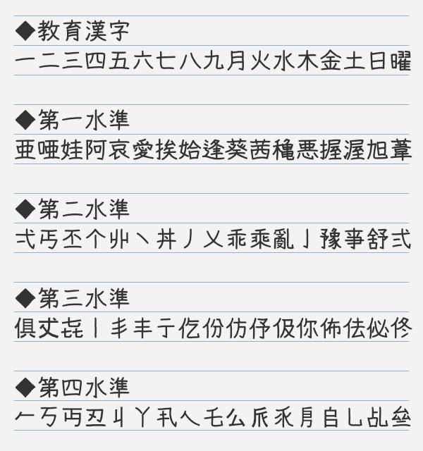 漢字のサンプル