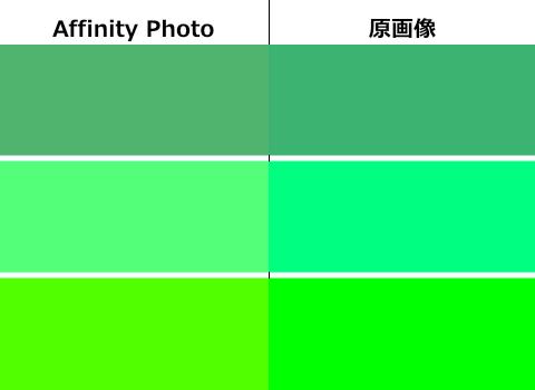 Affinity Photo カラーマネジメント カラープロファイル ICCプロファイル