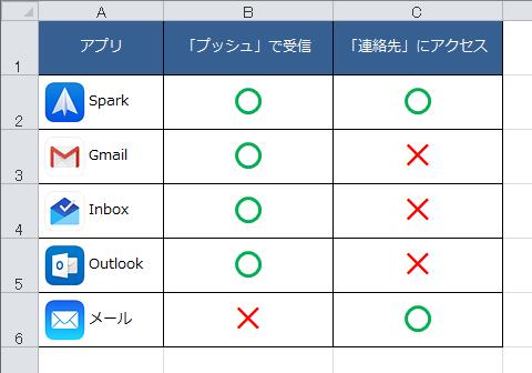 エクセル ハイパー リンク pdf 開か ない