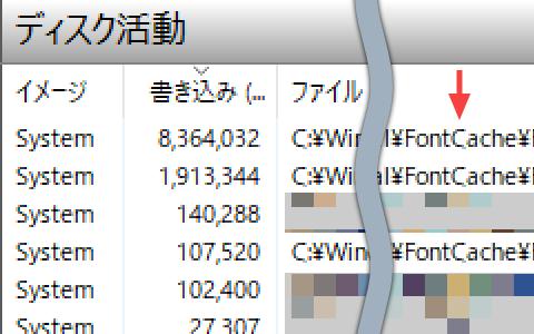 Windows Font Cache Service サービス 停止 無効