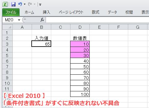 されない Excel 計算 式 反映