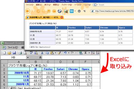 HTMLテーブル→エクセル 操作画面