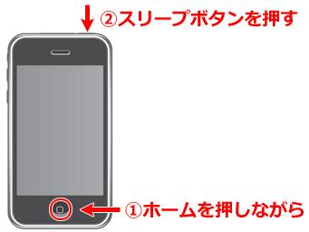 iPhone スクリーンショット 操作方法