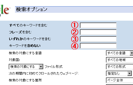 検索オプションの説明