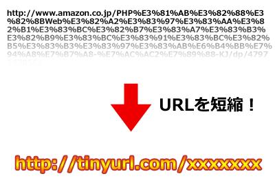 URL短縮