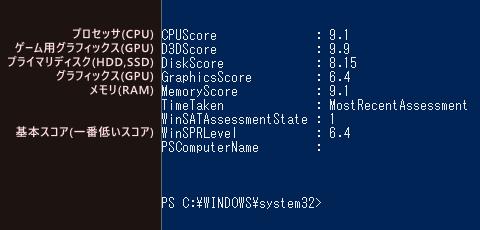Windows10 エクスペリエンス インデックス
